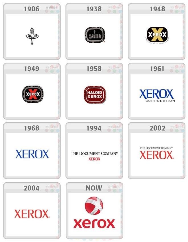 2e649cfdbf706 Dünyaca Ünlü Markaların İlk Logoları | Marka | Konsept | Franchise ...